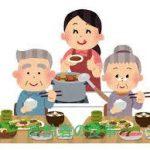 老人の食事レシピ (介護食)